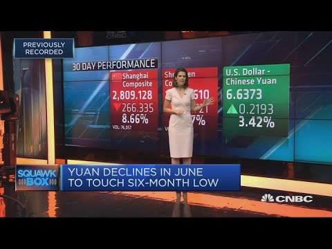 Shanghai composite falls in June, on track for worst year since 2011 | Squawk Box Asia