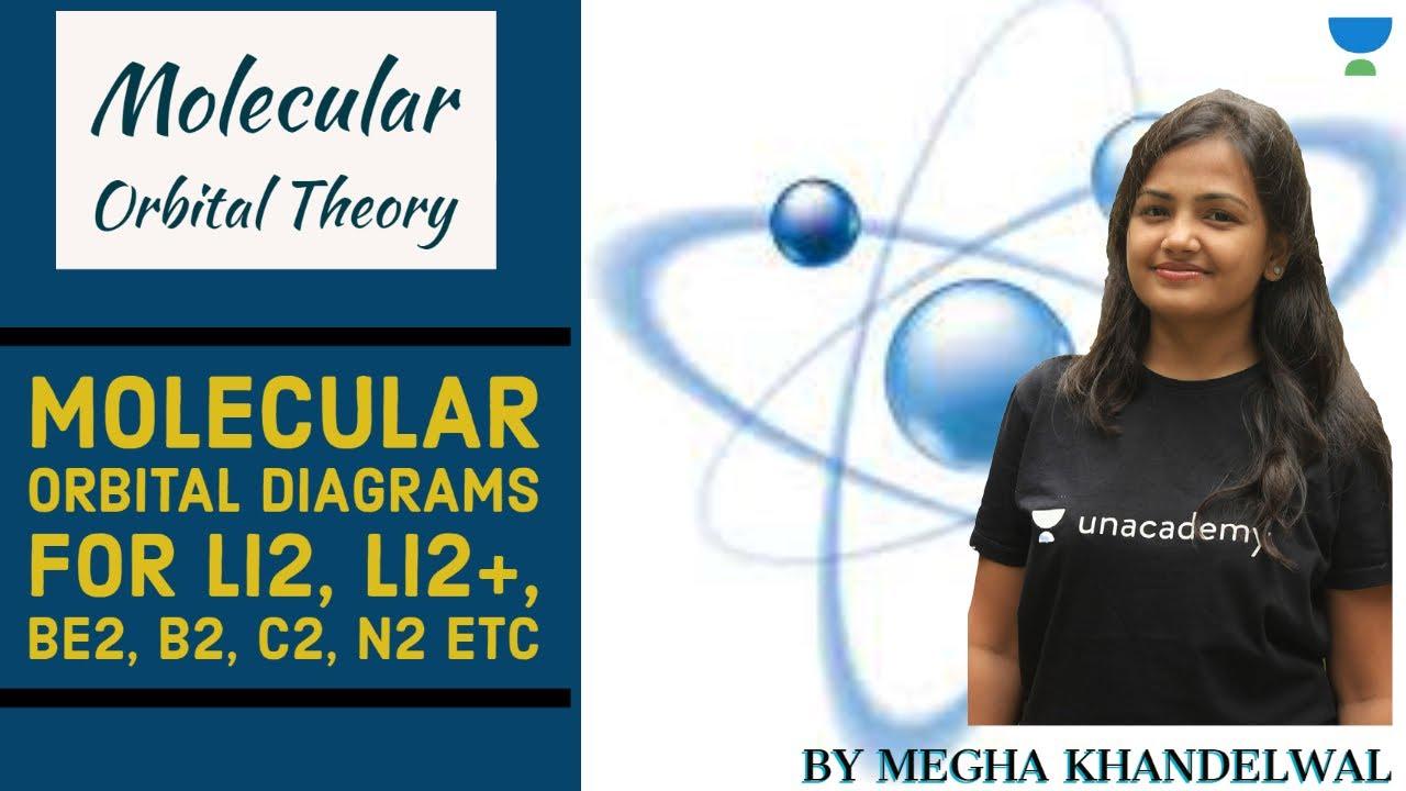 MOT: Molecular Orbital Diagrams for Li2, Li2+, Be2, B2, C2 ... B2 Molecular Orbital Diagram
