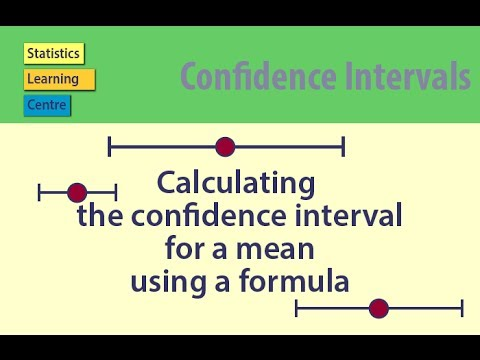 Calculating the Confidence interval for a mean using a formula