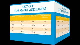 SSC CPO 2016 RESULT & FINAL Cut off analysis || TOPPERS ONLY
