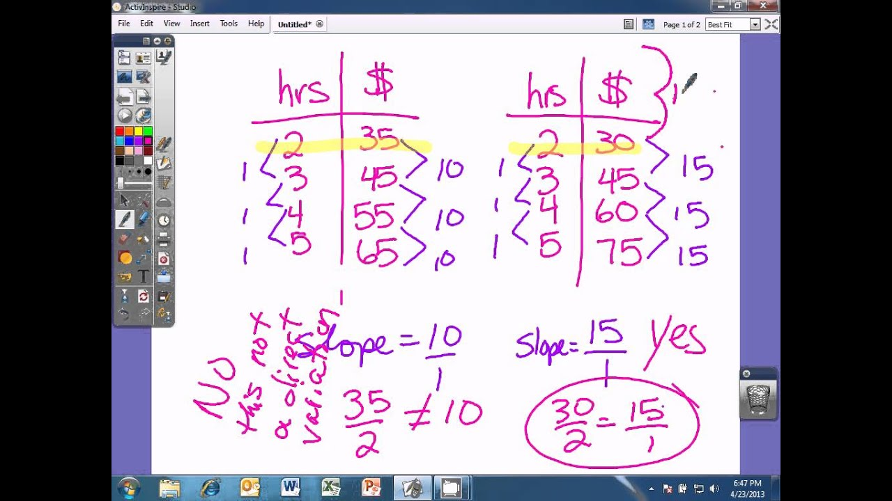 Direct Variation Equations  Given Tables Or Ordered Pairs, Writing  Equations