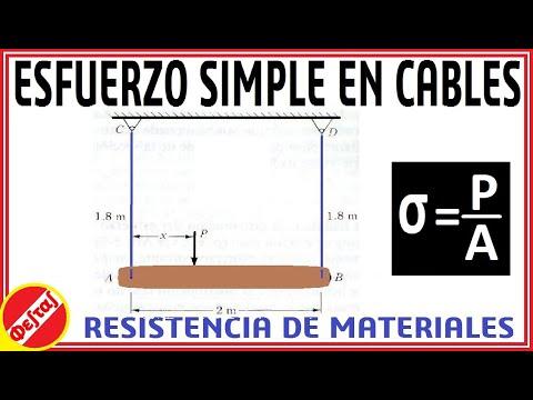 ESFUERZO AXIAL-CORTE-APLASTAMIENTO EJERCICIO 7 from YouTube · Duration:  7 minutes 4 seconds