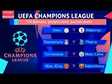 Футбол. Лига Чемпионов 2019. 1/4 плей - офф. Результаты. Расписание. Победы Ливерпуля и Тоттенхэма.