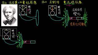 5-2觀念01法拉第與電磁感應的發現
