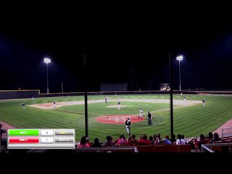 East Mississippi Community College Lions Baseball vs. Meridian CC Eagles (Game TWO)