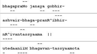 Bhagya Suktam Class II