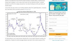 Mortgage Interest Rate Chart - Long Term | Brian Martucci Mortgage Lender