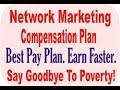 247 Viral Cash Compensation Plan Explained - Best Network Marketing Compensation Plan 2017