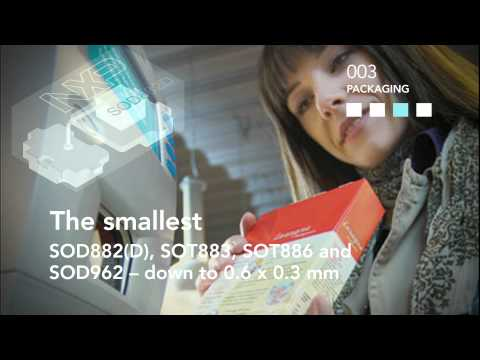 NXP Standard Products music video