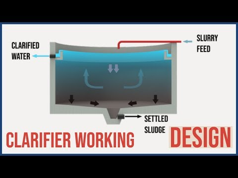 How A Clarifier Works Animation   Basic Process Design Parameters