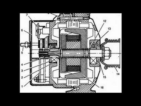 видео: ремонт генератора ВАЗ 2110