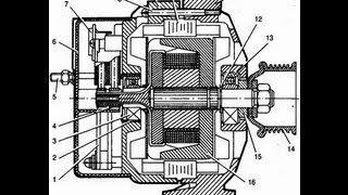 Ремонт генератора ВАЗ-2110 своими руками: инструкция с видео