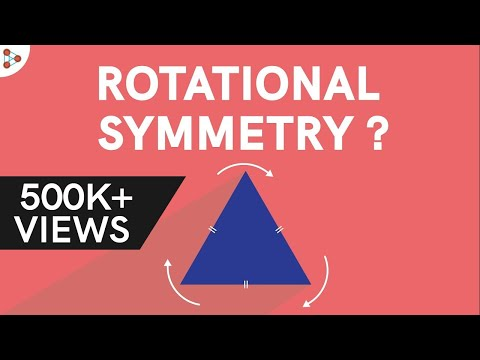 Symmetry – Reflection And Rotation
