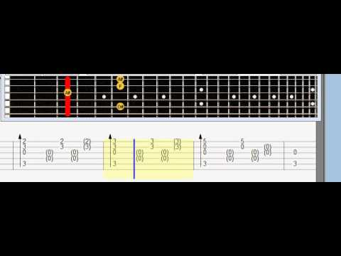 A thousand years guitar tabs acoustic cover guitar lesson