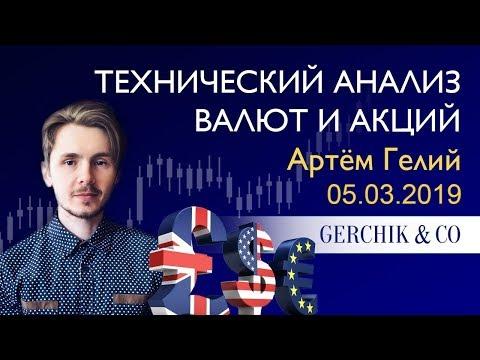 ≡ Технический анализ валют и акций от Артёма Гелий на 05.03.2019.