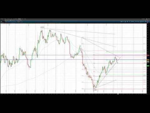 Path Chat: AM Crude & Metals Update (Mar-02-2017) Crude Oil, Copper, Gold, Silver