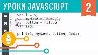 Основы JavaScript. Переменные. Функции. Условия. Циклы. Уроки JavaScript #2
