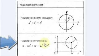 урок 6. Уравнение окружности. Декартовы координаты. Геометрия 9 класс