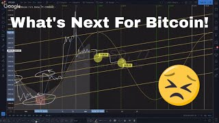 BK CryptoTrader 🔥BTC Live Bitcoin Price Crypto News | MARCH 4 2019