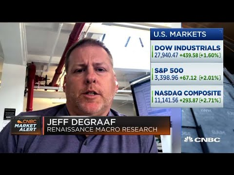 Renaissance Macro Research founder on the market sell-off: Still engaged in the bull market