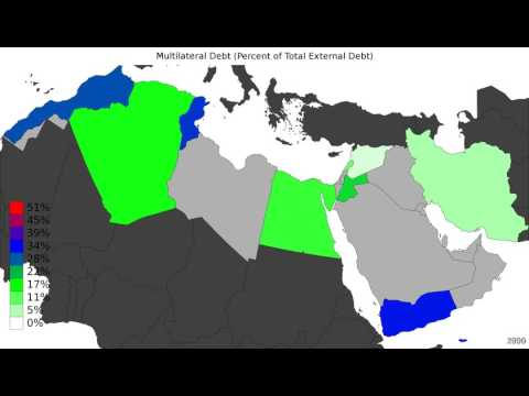 MENA - Multilateral Debt - Time Lapse
