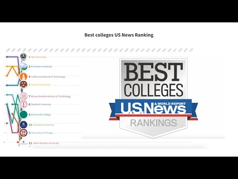 Best Colleges US News Ranking