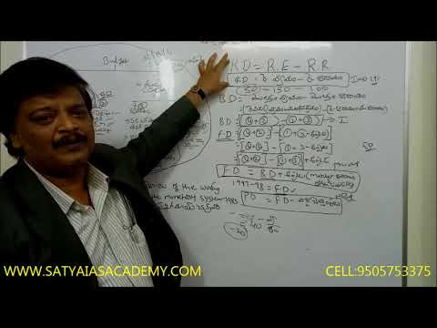 ECONOMY CLASS-24 BUDGET(FISCAL DEFICIT)