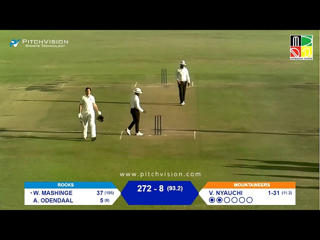 Logan Cup 2020/21 | Southern Rocks v Mountaineers | Day 1