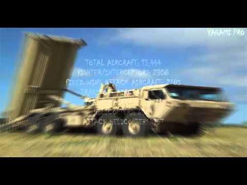 U.S Military Power 2016