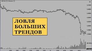 видео Торговля на новостях+NFP!