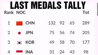 Final Asian games 2018 Medals tally ;Philippines medals; India medals; saudi arabia medals; Malaysia