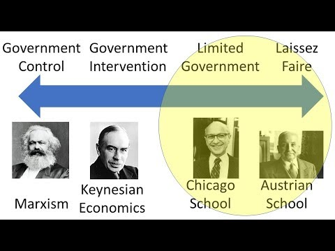 Economics: The Austrian School vs. The Chicago School
