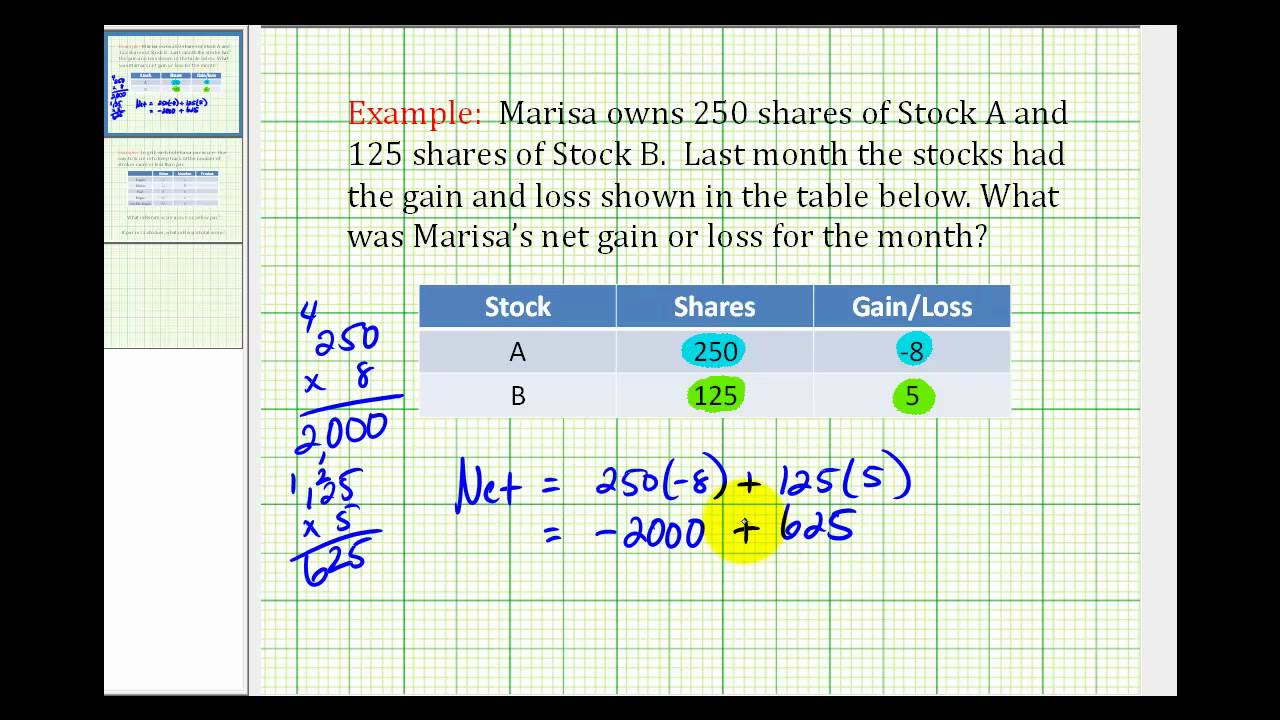 example problem solving using integers stock gainloss youtube
