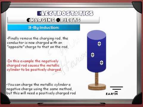 Ch3L2 Electrostatics