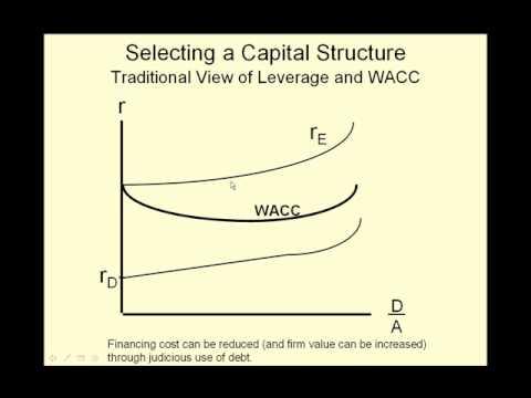 HMP 607 - 18. Capital Structure