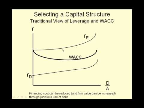 traditional view of capital structure