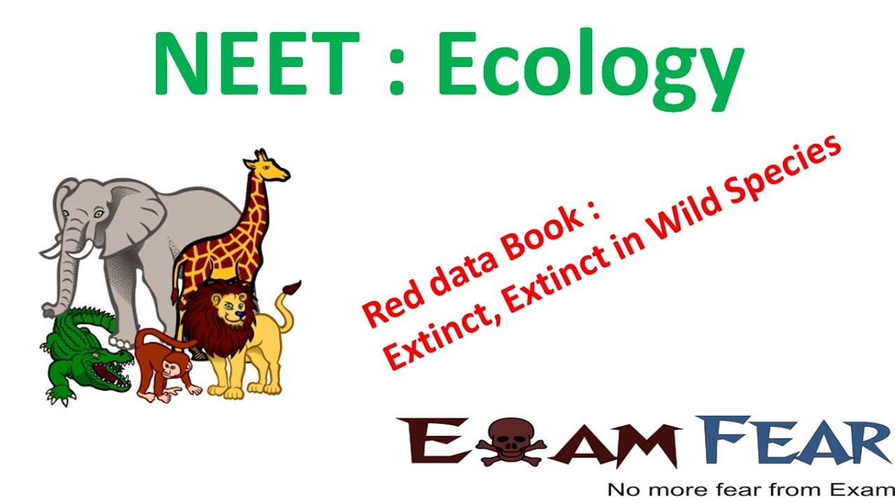 NEET Biology Ecology : Red data Book : Extinct, Extinct in Wild Species