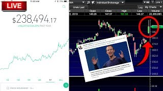The World Is Watching The Federal Reserve – Day Trading, Option Trading LIVE & Stocks To BUY NOW!