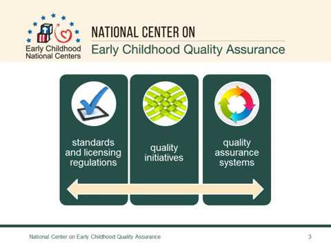 Building the Supply of High-Quality Child Care: An Overview