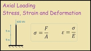 Axial Loading Stress, Strain and Deformation