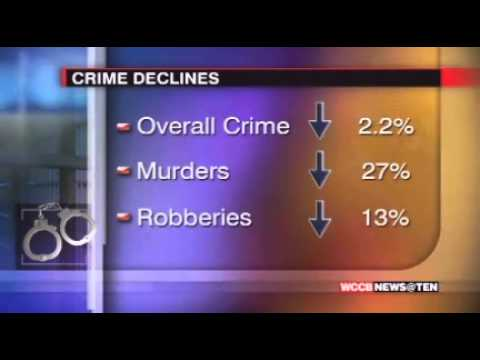 Charlotte Crime Rates Drop 'Significantly'