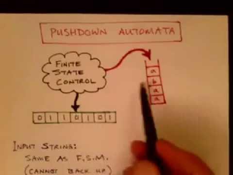 Lecture 20/65: PDAs: Pushdown Automata