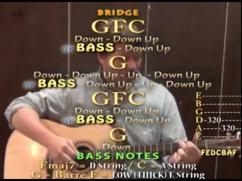 Country Boys Can Survive (Hank Williams Jr.) Easy Strum Guitar Lesson - Chords How to Play Tutorial