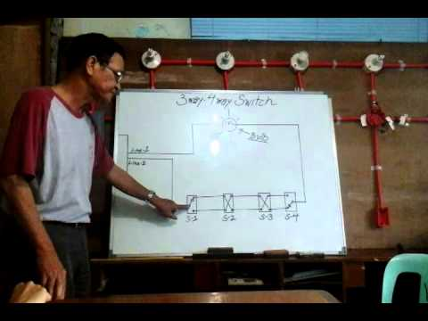 electrical installation maintenance part2 youtube rh youtube com A Light Switch Wiring Electrical Conduit Installation