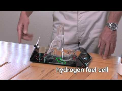 Renewable Energy: Fuel Cell Model