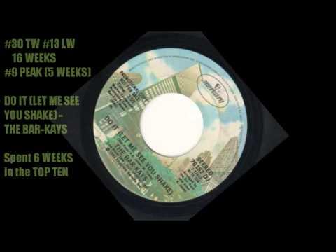 Billboard Black Singles Chart February 5, 1983 Top 50