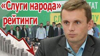 К весне следующего года рейтинги «Слуги народа» сравнятся с рейтингами оппозиционных партий– Бортник