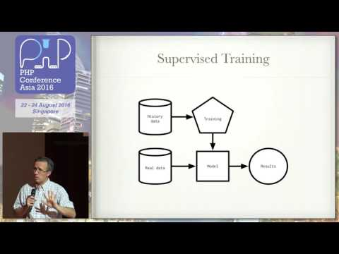 Teaching PHP new tricks with machine learning - PHPConf.Asia 2016