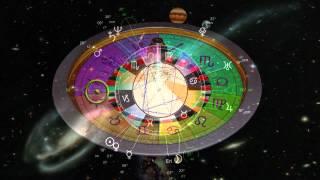 La vidéo pour gagner au loto avec l'astrologie, est-ce possible ?