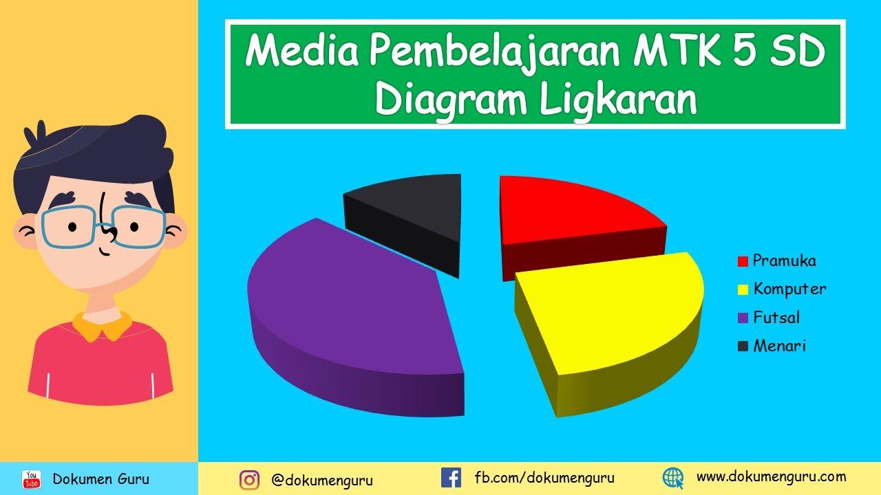 DIAGRAM Ok Google Diagram Lingkaran FULL Version HD ...